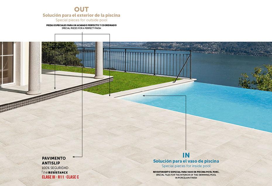 Esquema descriptivo de las piezas para dar soluciones a las piscinas Natucer